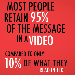 statsvideo